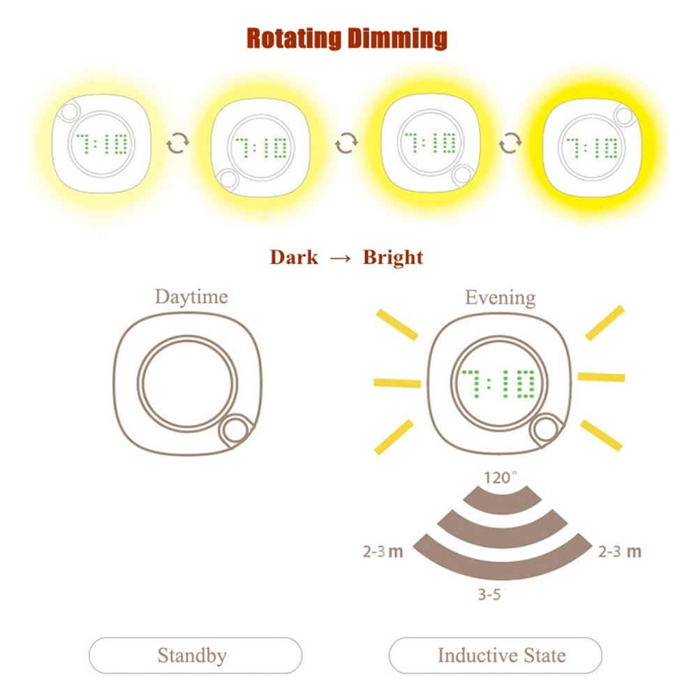 Image 3 - LED Night Light Human Body Infrared Sensor Light Night Lamp Battery Powered Time Clock Adjustable Lighting for Toilet Wardrobe-in LED Night Lights from Lights & Lighting