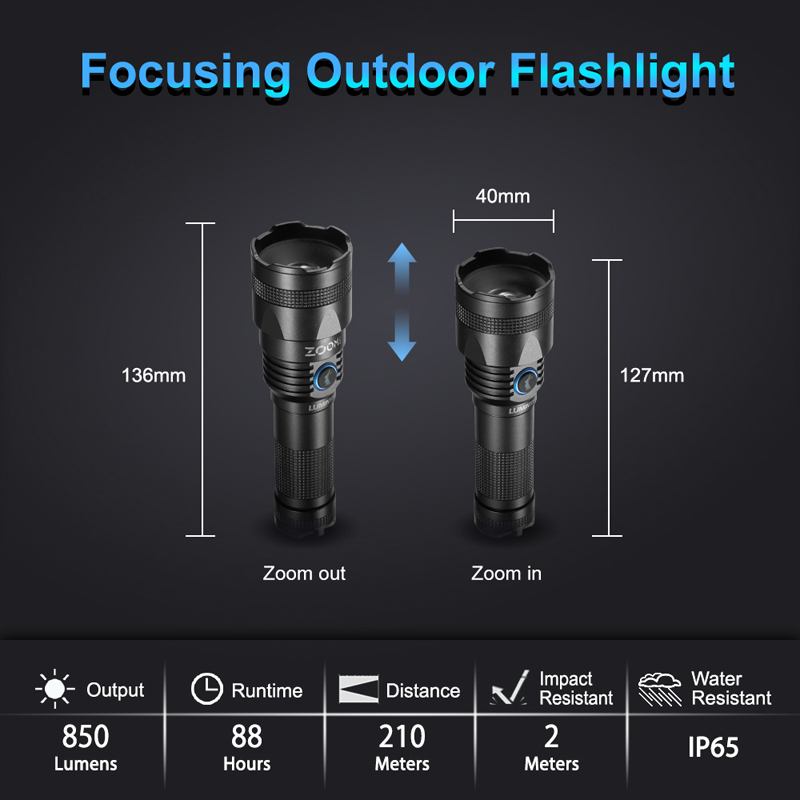 Lumintop Zoom1 LED zoomable Flashlight 18650 battery Micro USB rechargeable torch Waterproof Ultra Bright outdoor flashlight