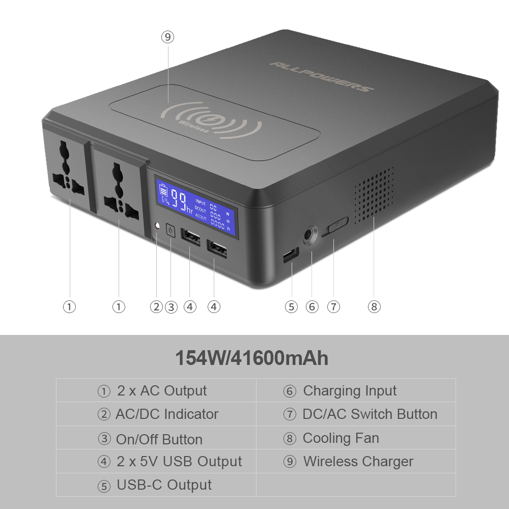 ALLPOWERS Power Bank 154W 41600mAh Super High Capacity External Battery Charger Portable Generator with AC DC USB Wireless