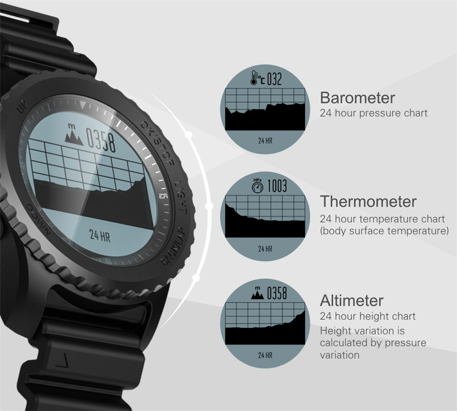 Makibes G07 GPS Smart Watch (4)