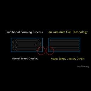 Image 2 - BMT batería Original para iPhone 5S, calidad Superior, cobalto ILC + tecnología 100%, reparación 2019, reemplazo de 1560mAh, iOS 13, 10 Uds.