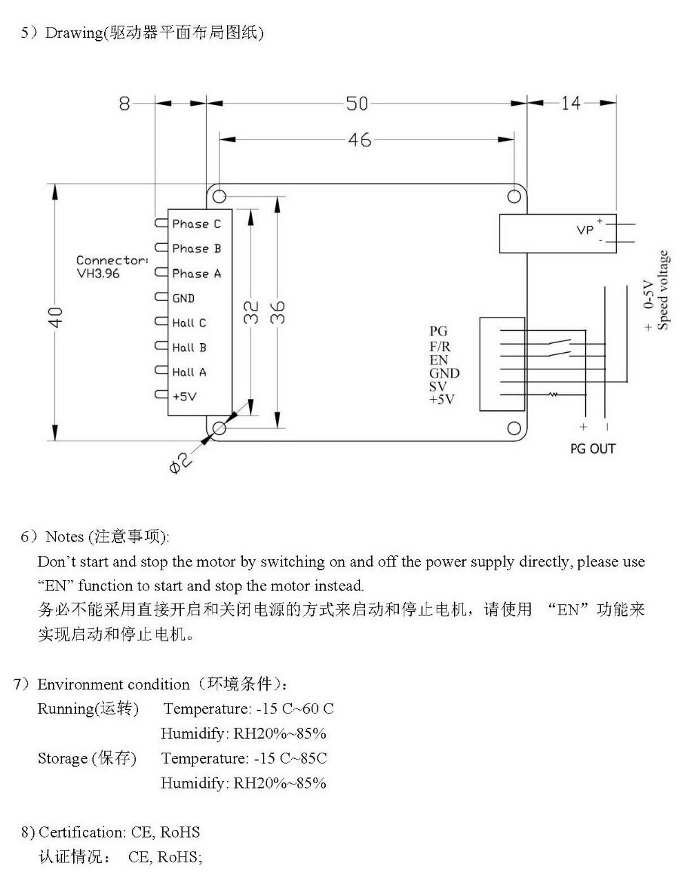 China stepper motor driver controller Suppliers