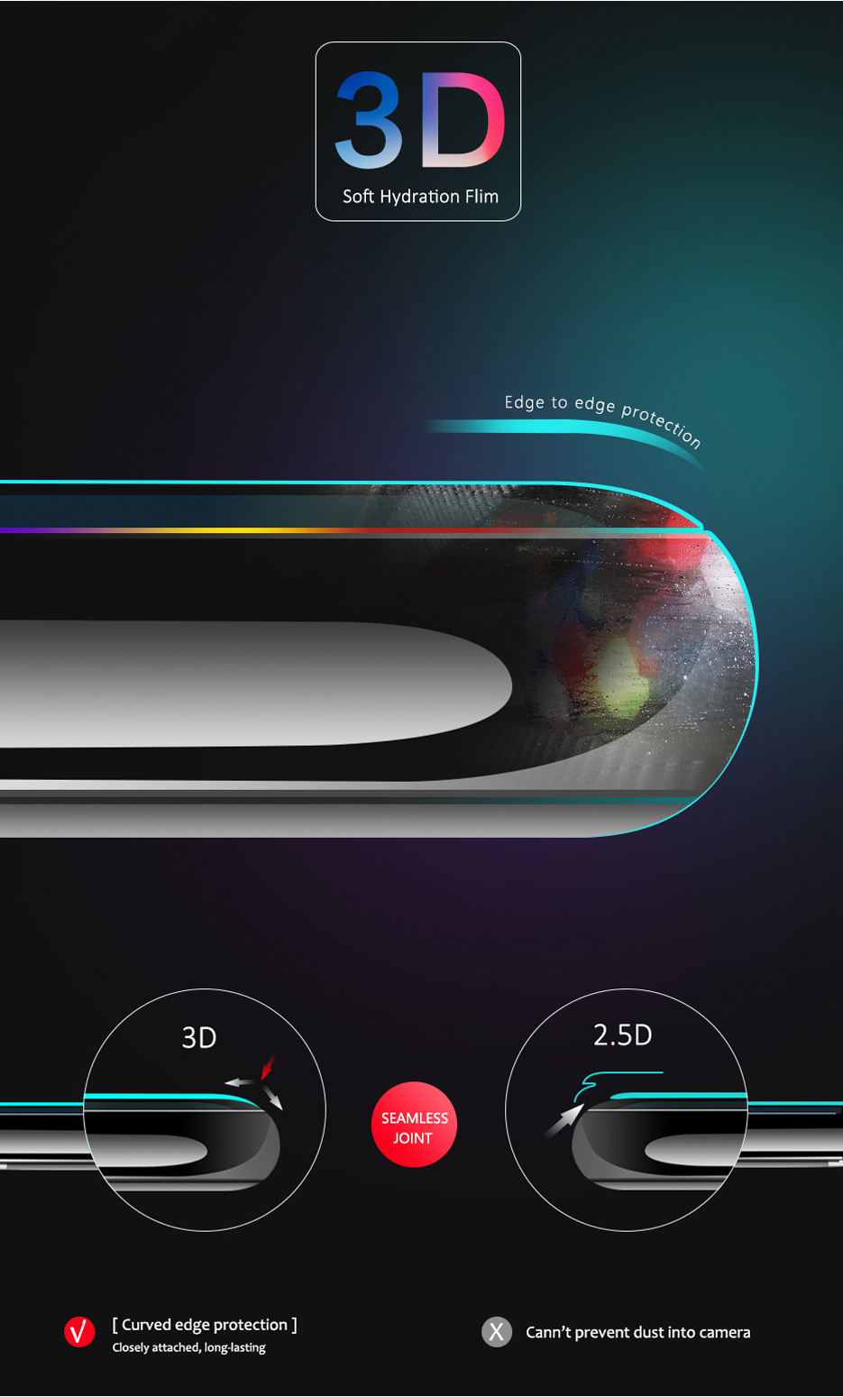 CHYI for oneplus 6 T silicone screen protector soft 3D Cured film for  oneplus 5 T Automatic repair NOT tempered