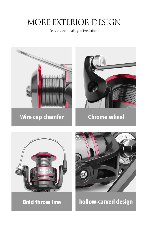 LINNHUE Fishing Reel All Metal Spool Spinning Reel 8KG Max Drag Stainless Steel Handle Line Spool Saltwater Fishing Accessories
