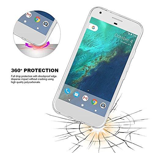 Para Google Pixel Funda transparente de TPU y 2.5D de cobertura - Accesorios y repuestos para celulares - foto 3