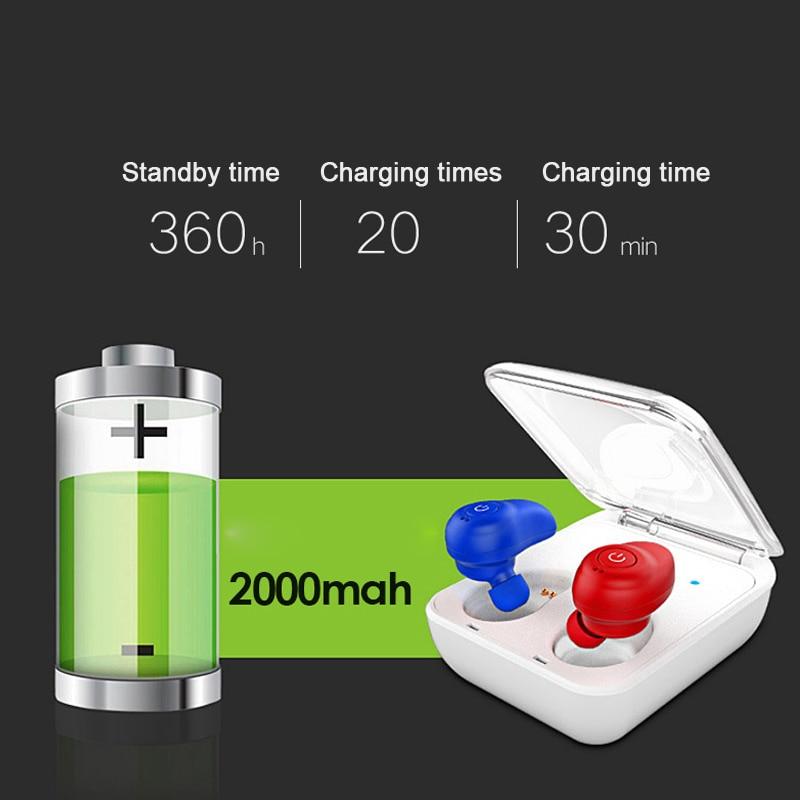 TWS Bluetooth Earphones True Wireless Earbuds Mini Stereo Music With Mic LJ-MILLKEY YZ145