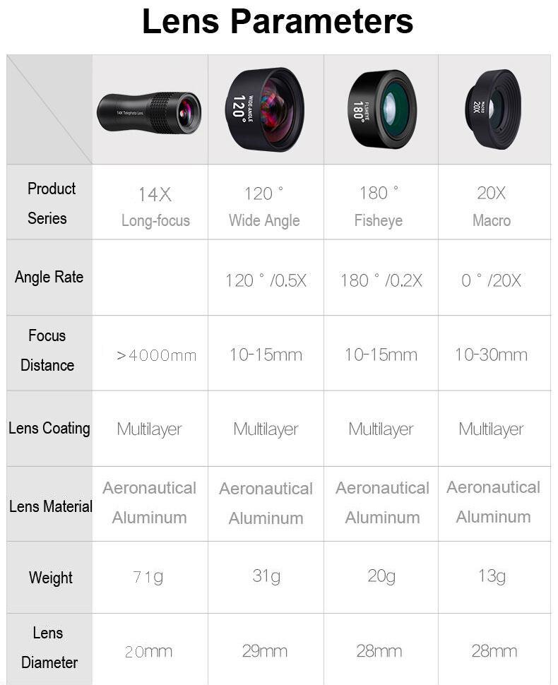 Набор объективов для камеры телефона: макрообъектив 14X телеобъектив широкоугольный объектив рыбий глаз для samsung S10 S10E S9 PLUS NOTE 9 для Xiaomi - 6