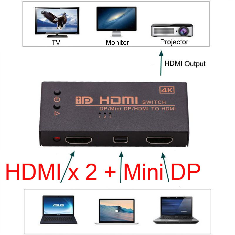 4K 3 in 1 out HDMI x 2 +Mini DP Displayport to HDMI Switch Switcher Distributor Splitter For HDTV PS3 XBOX/PC Laptop Video to TV 3 in 1 mini dp displayport thunderbolt to hdmi dvi vga adapter for macbook