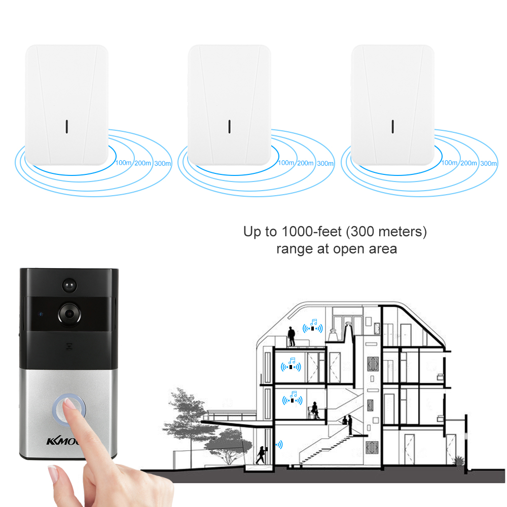 Owsoo 720p Wifi Visual Intercom Door Phone 3pcs Wireless Doorbell Luggage Security Alarm Schematic Package List 1 Video Doorbellwithout Batteries 3 Chime Bag Of Mounting Screws 4 User Manualenglish