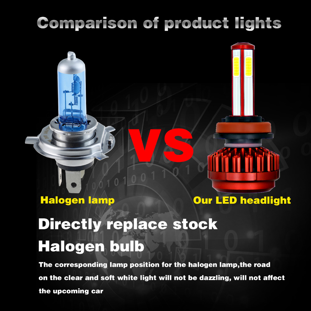 LVTUSI 2pcs H7 LED Car Headlight H11 9005 9006 H4 HB4 HB3 8000lm White LED Light Auto Light Lamp 12V For All Car DJ in Car Headlight Bulbs LED from Automobiles Motorcycles