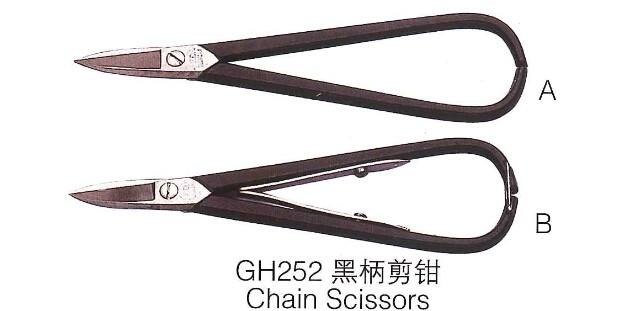 gh252