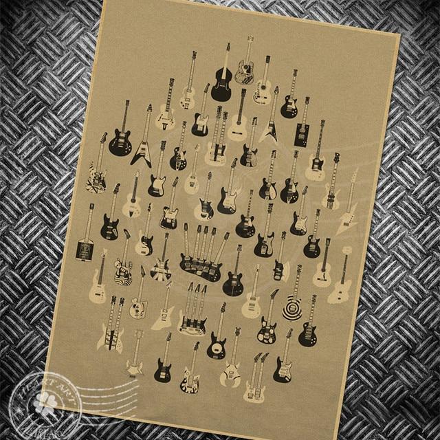 Musik gitarre diagramm Klassiker poster Retro wand Malerei Bar ...