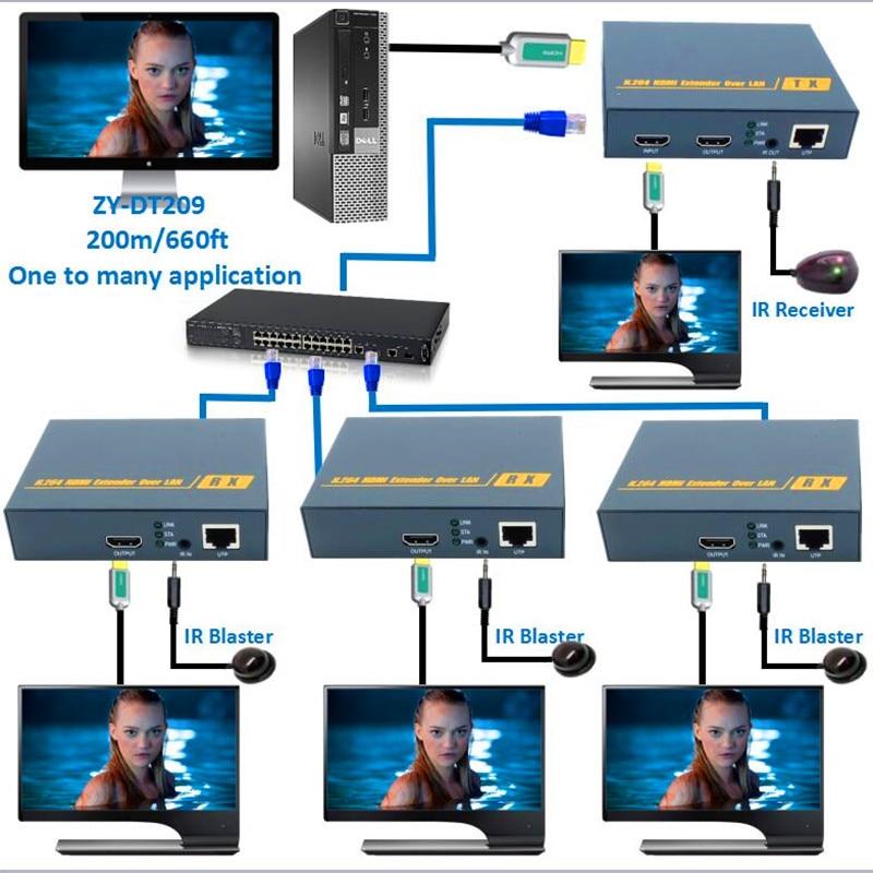 Nouvelle Technologie H.264 200 m HDMI IR Sur TCP IP Extender Via LAN 1080 P HDMI Ethernet Extension Cours RJ45 CAT5 CAT5e CAT6 Câble