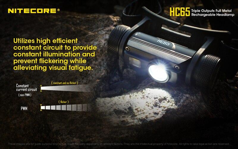Nitecore HC65 1000 Lumens Rechargeable Headlamp (22)