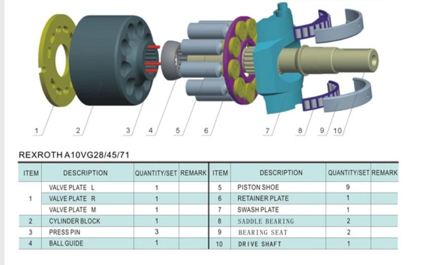 Rexroth Piston Pump Parts A10VG45 plunger pump cylinder block repair kit