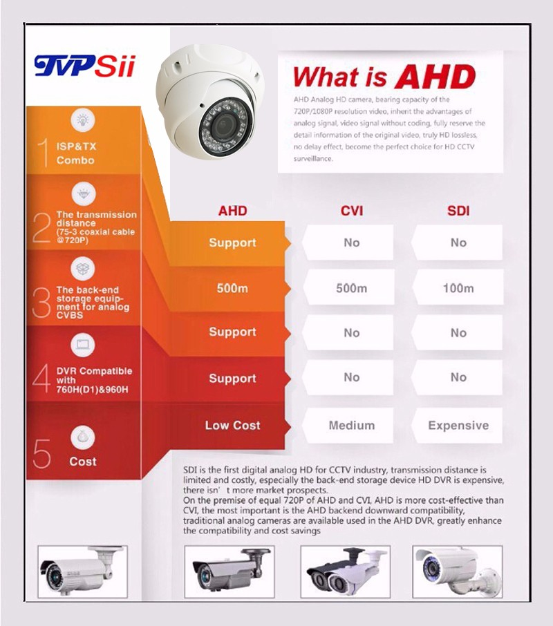 China ahd dome Suppliers