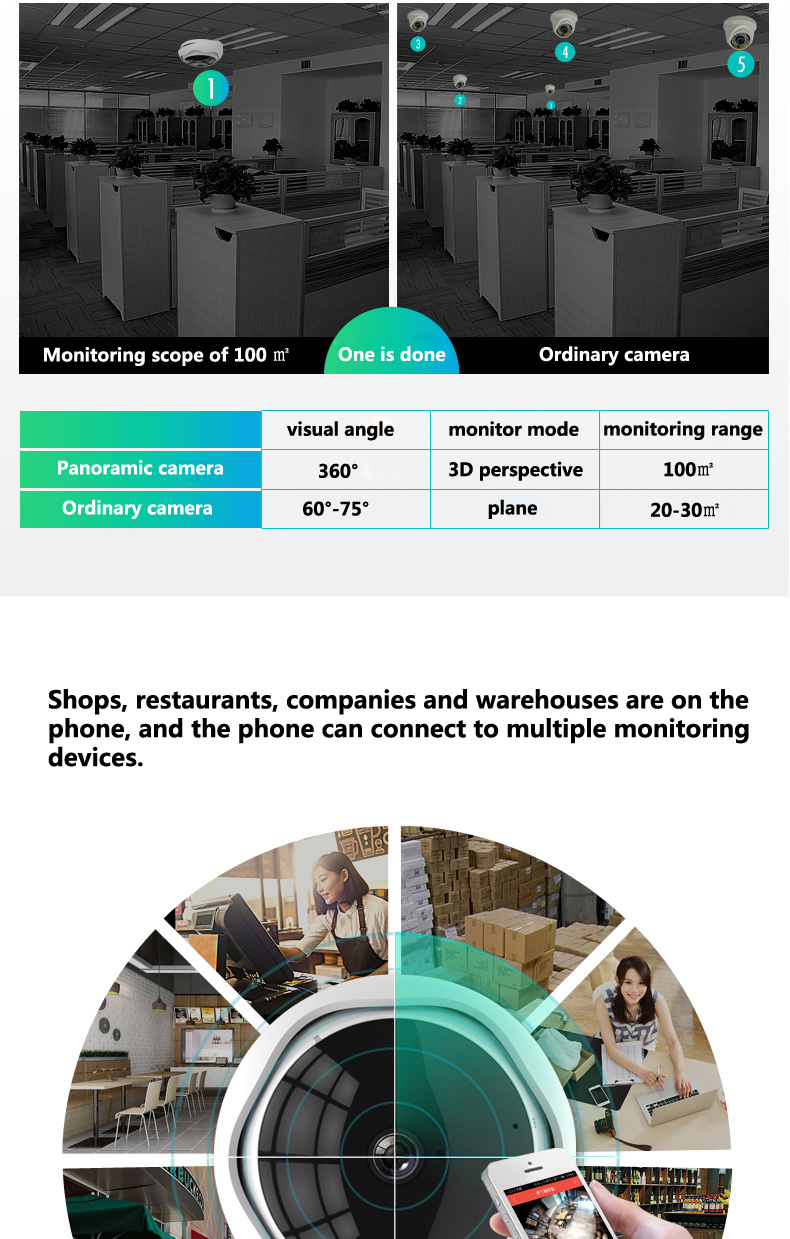 Image 4 - 5MP XM 360 degre Panoramic Camera IP Wireless Network WiFi Fisheye Security IP Camera Built in MIC wifi camera-in Surveillance Cameras from Security & Protection