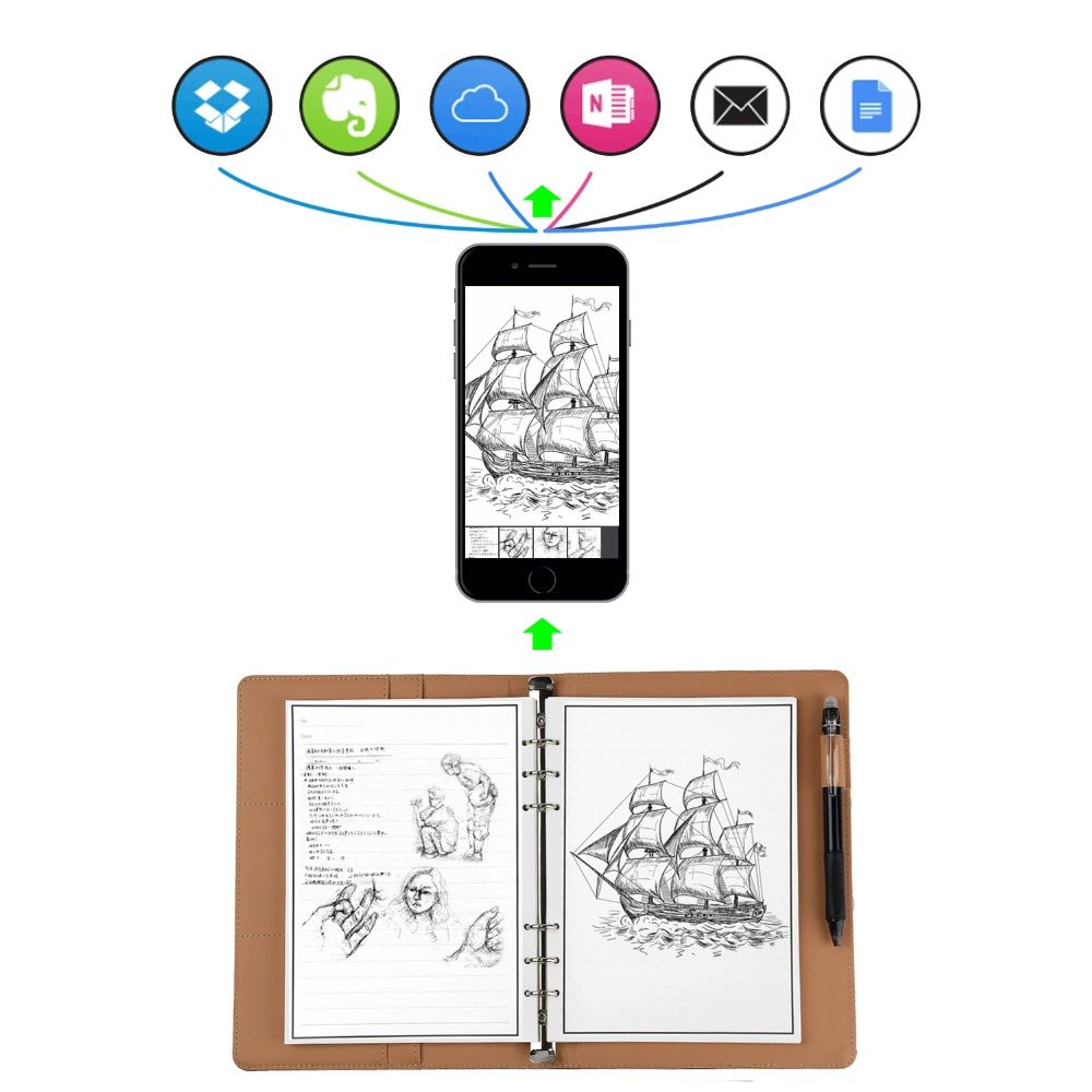 Leather Wirebound Reusable Cloud Storage Smart Notebook 3