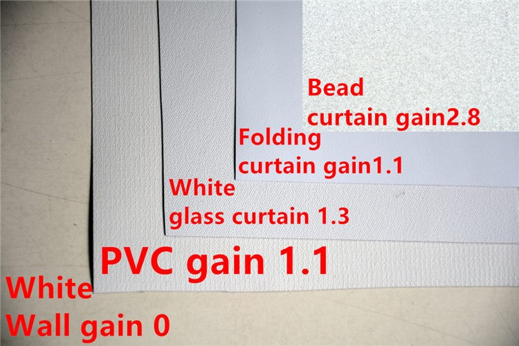 PVC Fabric Matte With 1.1 Gain Projector projection screen Wall Mounted Matt White for all projector (6)