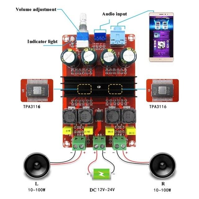 100W *2 TPA3116D2 Digital Audio Power Amp Amplifiers 2.0 Channels tpa3116 Class D HiFi Stereo Amplifier board DC12 24V