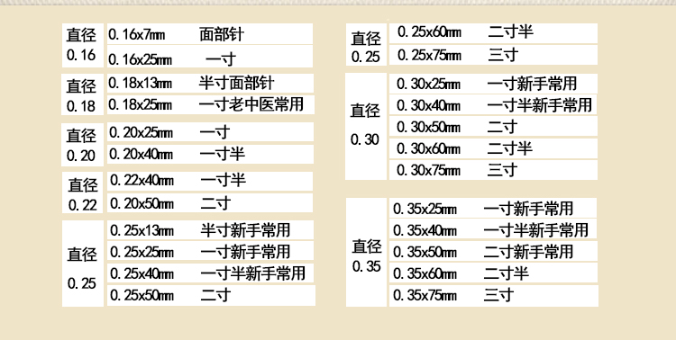 hwato acupuncture needles