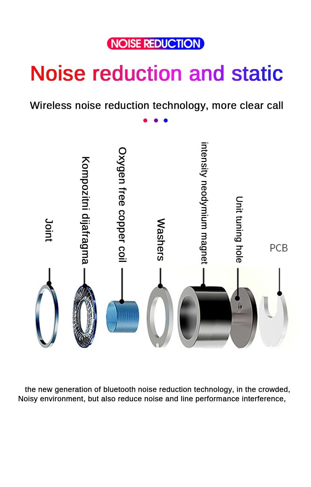 XG10 TWS Bluetooth Earphones