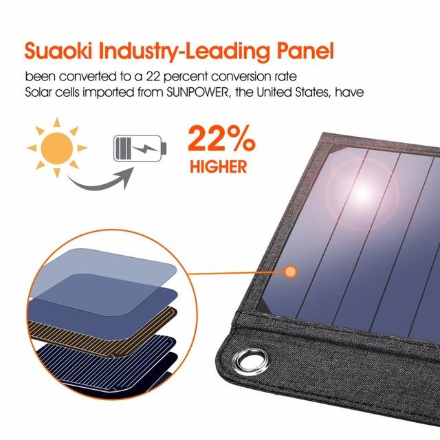 Foldable Solar Panel USB Charger 5.5V 14W