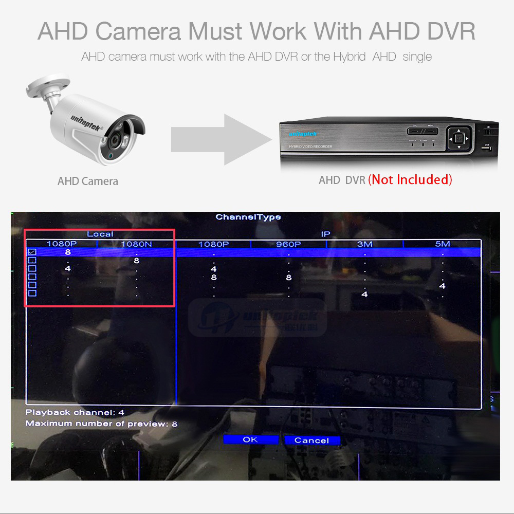 4Ch AHD CCTV Camera Waterproof Security System Kit 4 x 1080P 2.0MP Security Cameras IR NightVision Outdoor Surveillance Set