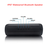IP67 Bluetooth Speaker Waterdichte Draagbare Outdoor Mini Kolom Fiets Reizen Klankkast Bass Stereo TF FM Radio voor xiaomi MP3