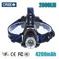 LED Headlight CREE T6 led headlamp zoom 18650 Head lights head lamp 2800lm XML-T6 zoomable flashlight LED BIKE light