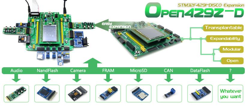 STM32F429ZIT6 development board