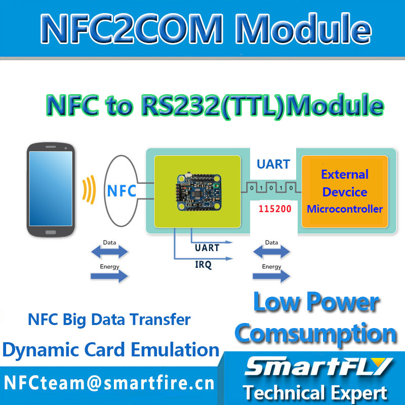 NFC2COM Module, UART NFC Module P2P With Phone, Card Emulation Access Control Payment Low Power Consumption
