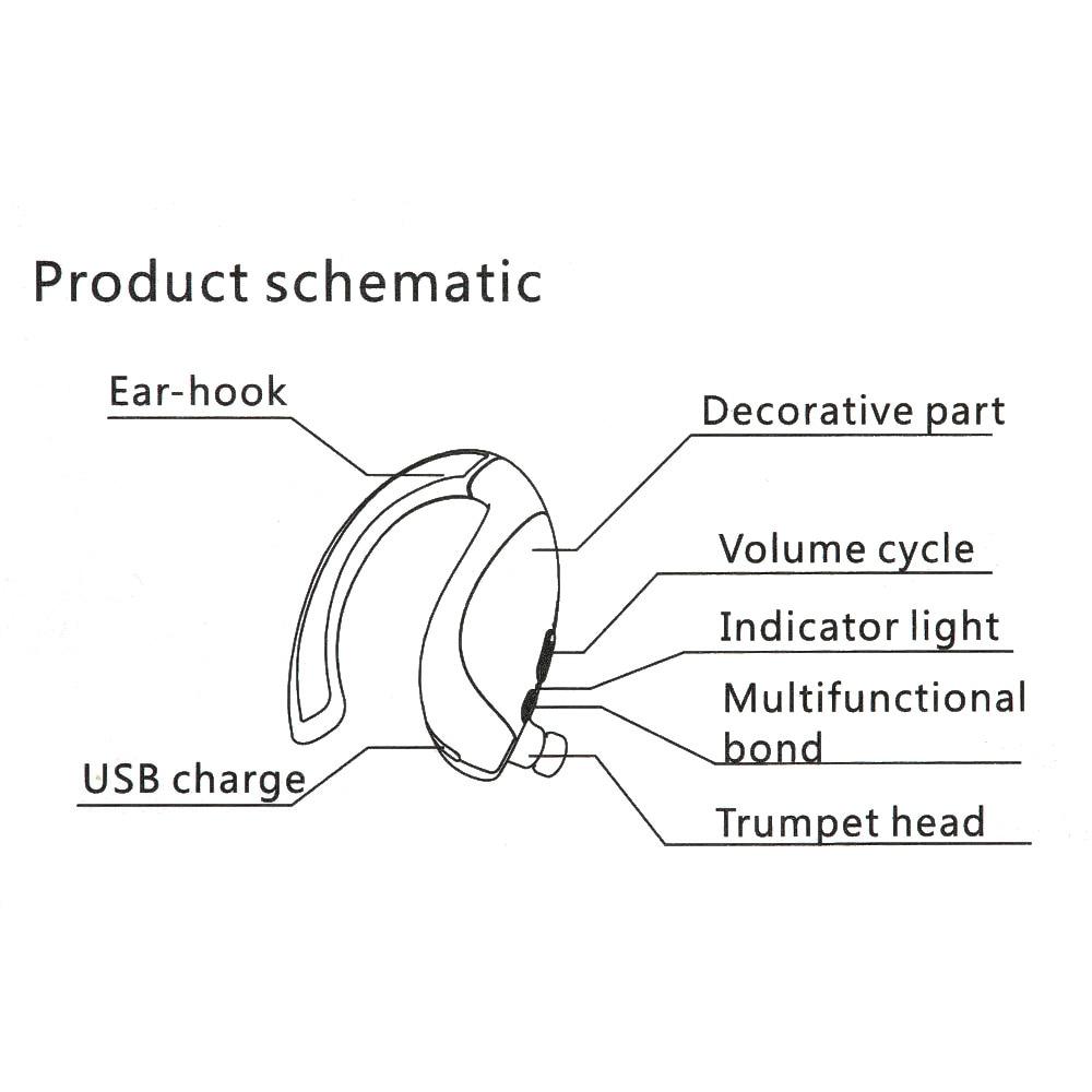medium resolution of x16 bluetooth headset wireless headphones earphone casque audio head phone in ear earbuds for iphone samsung xiaomi in bluetooth earphones headphones from