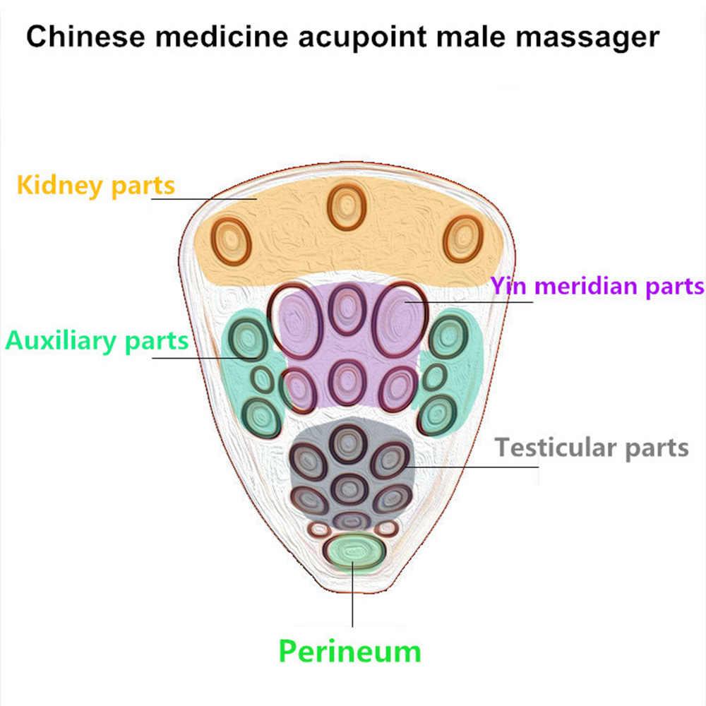 tipi di massaggio del pene