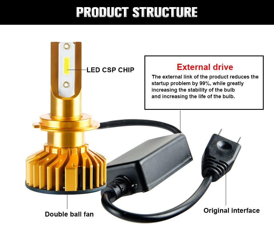Foxcnsun 2PCS H7 LED H4 Car headlight H1 H3 H11 H7 9005 9006 72W 10000lm Auto Hi Lo Beam H8 H9 HB4 HB3 6500K CANBUS DOB Chip 12V (3)