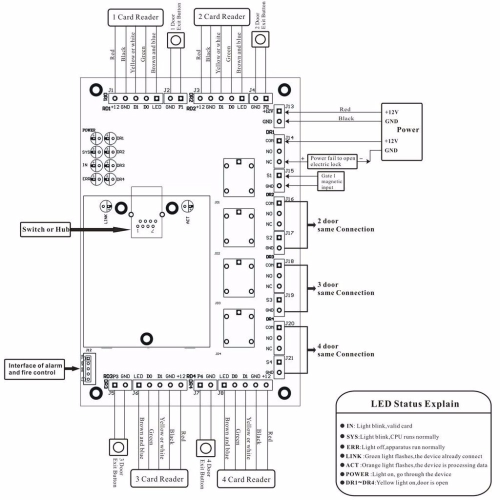 card swipe wiring diagram