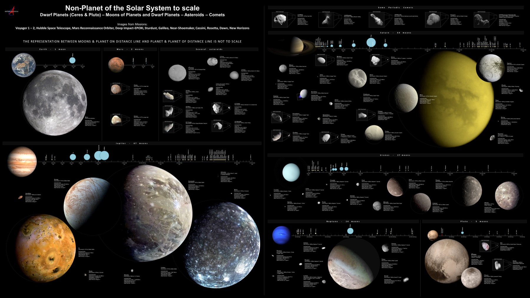 distant planets names - HD10256×5786