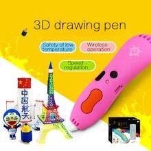 1.75 мм ABS/PLA DIY USB Металла 3D Печать Граффити Ручка 3D ручка Живопись Ручка Ручка Творческий Дар Игрушки Для Детей Рисунок дизайн