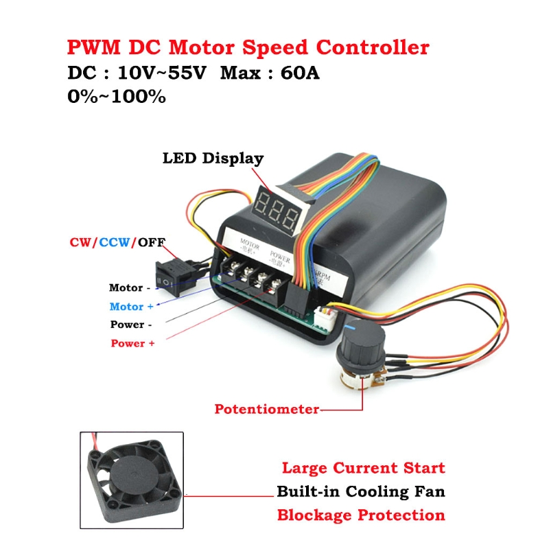 DC10-55V MAX 60A PWM Motor Speed Controller 0~100/% Adjustable Drive Switch Board