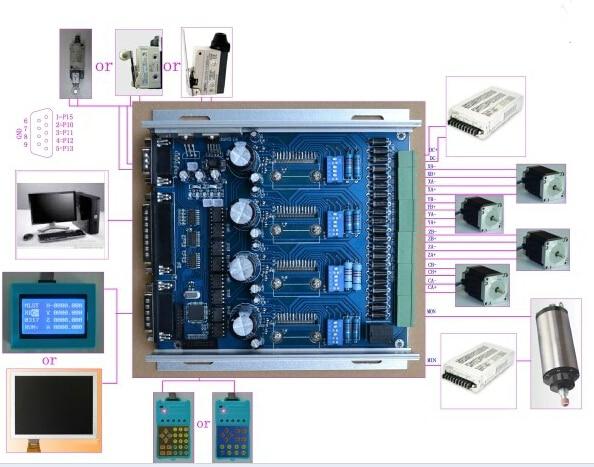 Intelligent 4 Axis CNC Stepper Motor Driver TB6600 intelligent cnc 4 axis tb6600 stepper motor driver board 5a adjustable dc 12 48v power supply sm578 sd