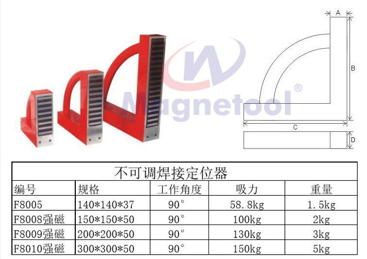 magnetic welding с доставкой из России