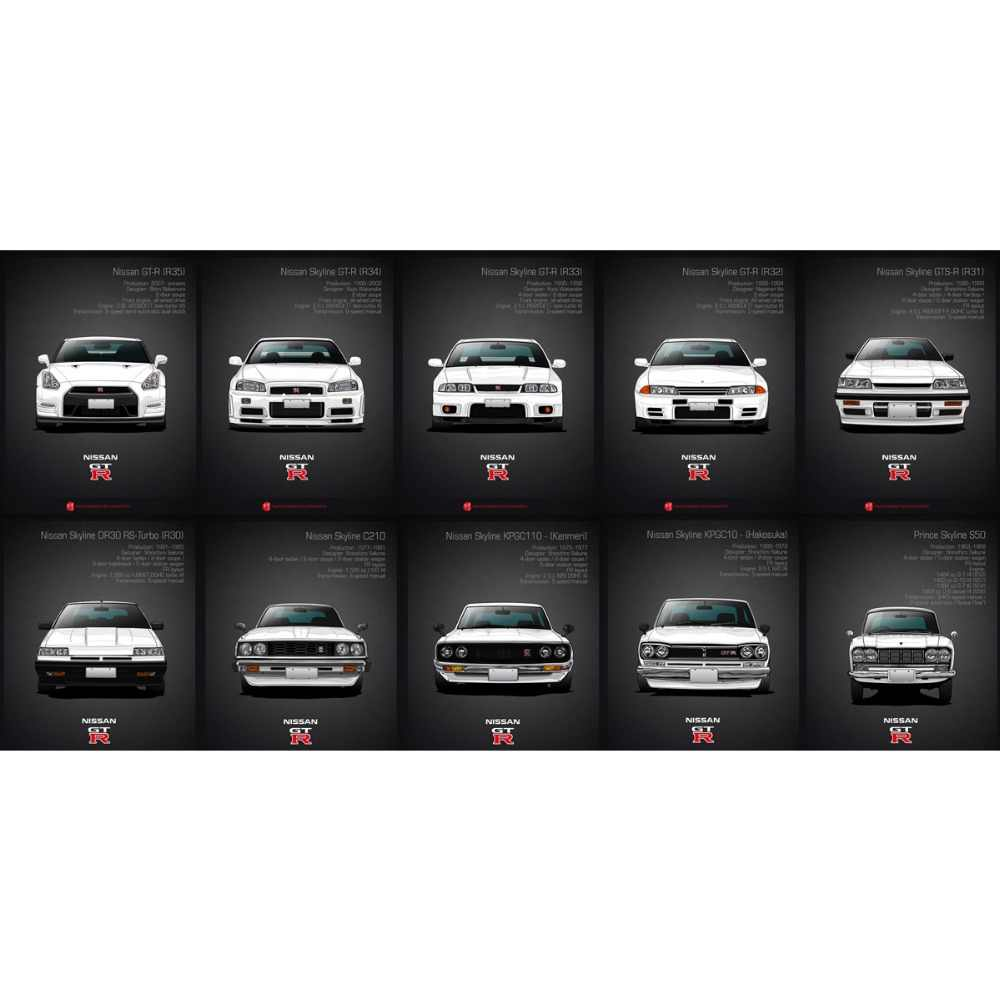 The history of Nissan Skyline GTR Wall Art Poster Canvas Prints Cloth Painting for Room Decoration