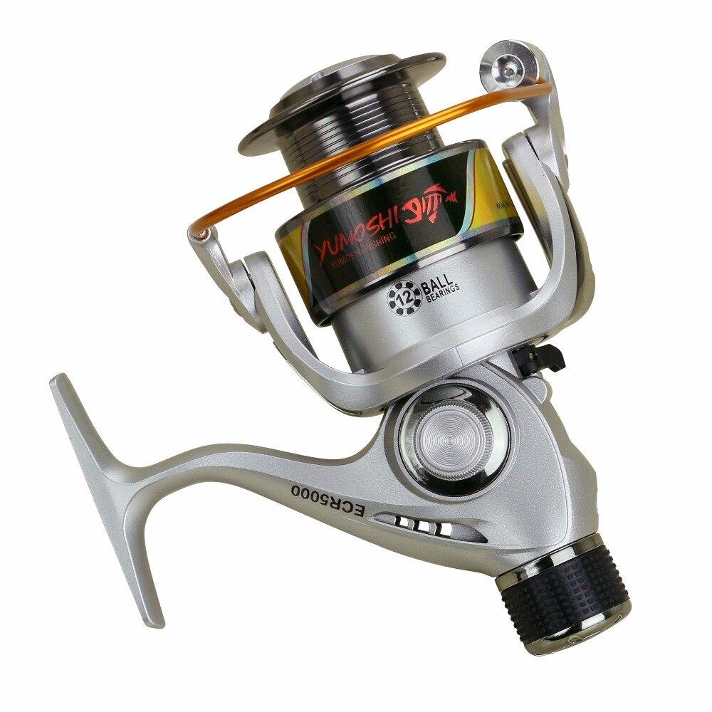 Fishing reels back brake wheel ecr ecr seris for Rocking fishing rod