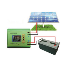MPPT Solar Controller 24/36/48/60/72V Charge Solar Panel Regulator Solar Controller Battery Charger With LCD Display Home Winter