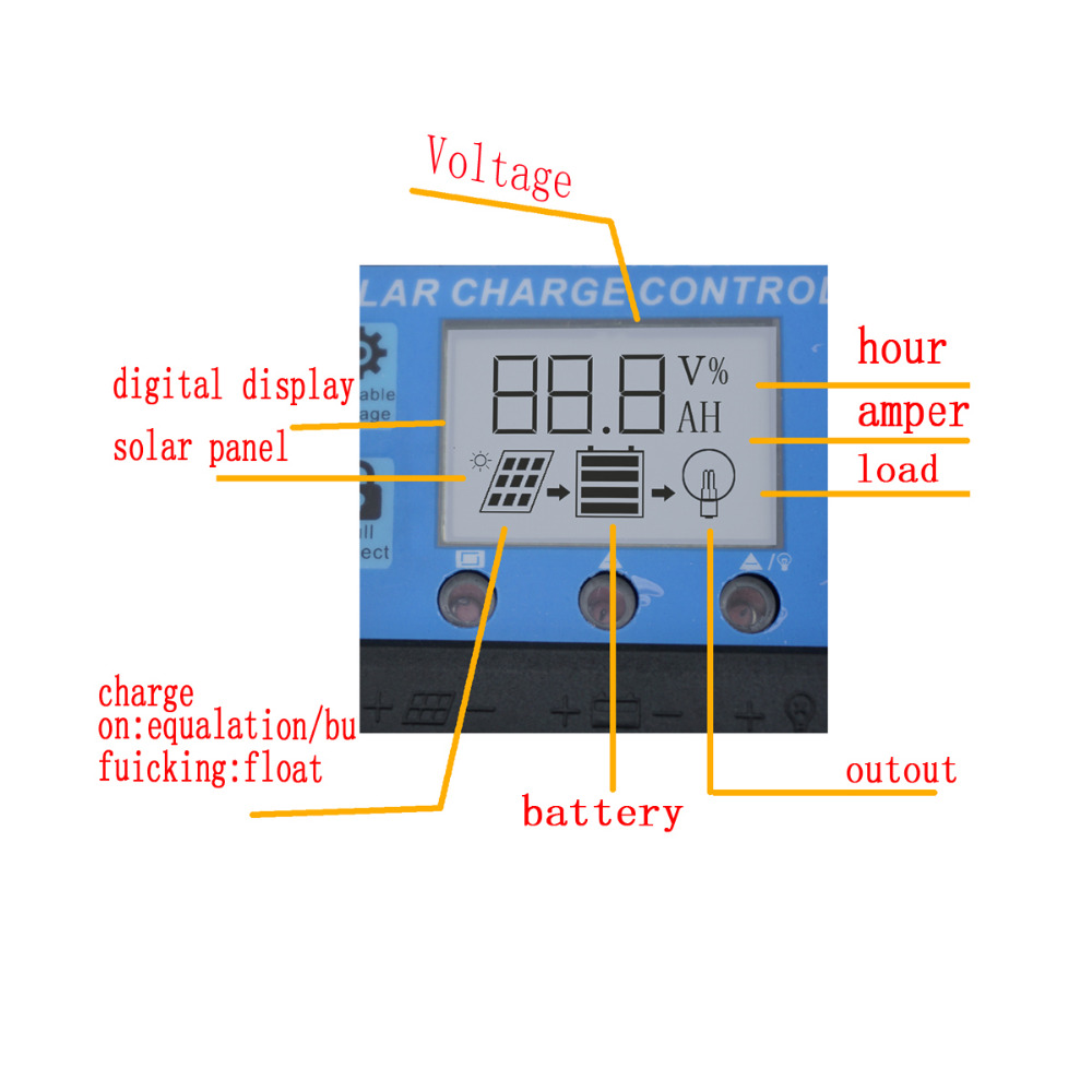 20a 12v 24v Pwm Solar Charge Controller Can Be Used For Charging The Circuit Diagram Panel Lead Acid Battery With 25w In Cells From Consumer Electronics On