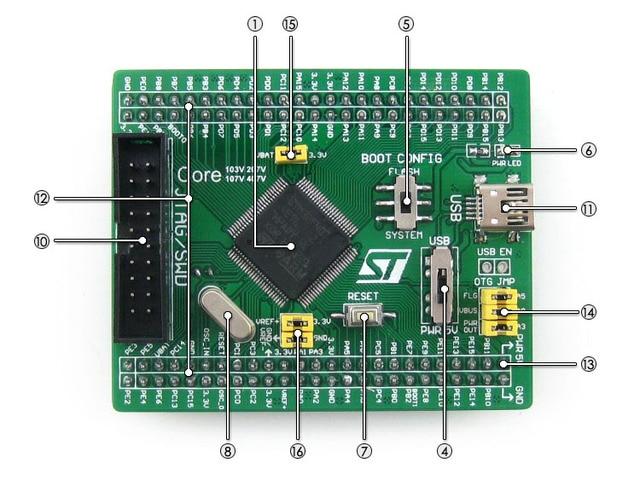 Waveshare Core407V STM32F4 основной плате STM32F407VET6 STM32F407 STM32 доска Cortex-M4 развитию оценка с полной IOs
