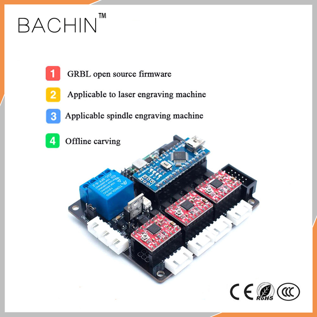 GRBL Open Source Firmware USB 3axis Control Panel DIY CNC Laser ...