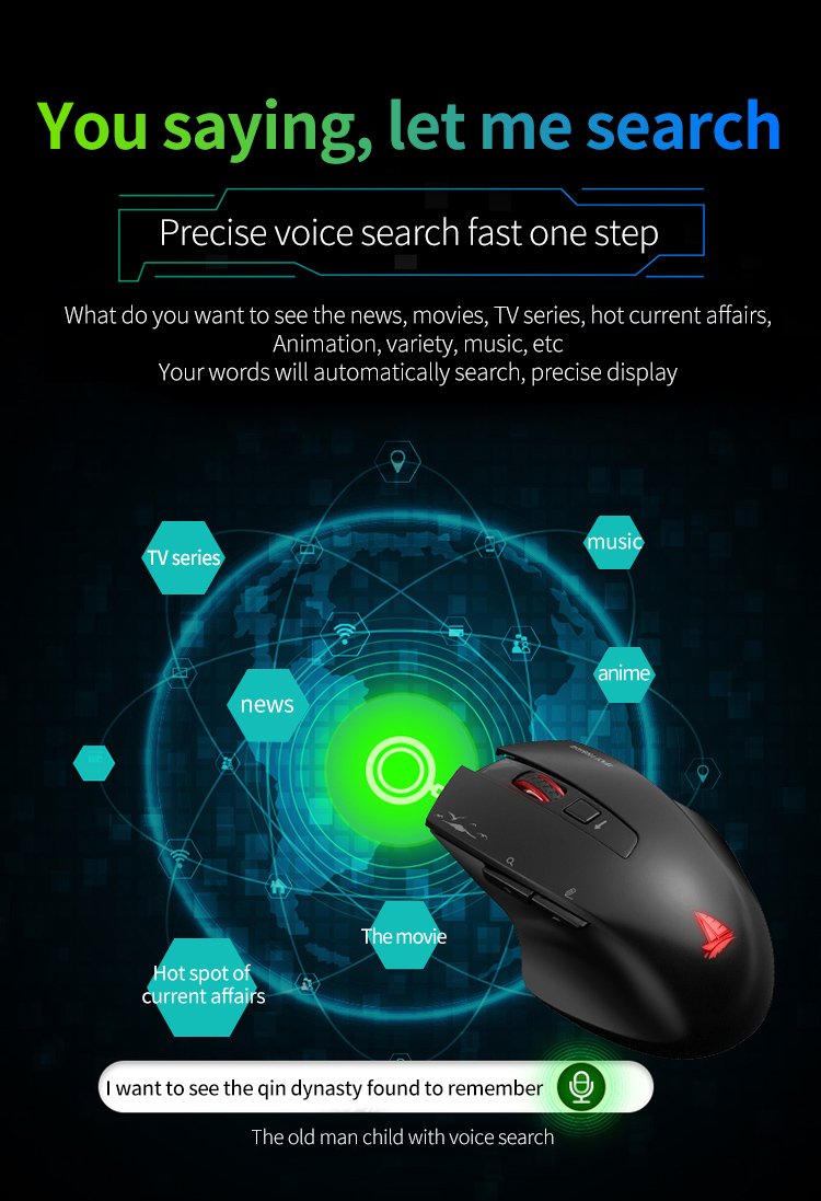 Cerreat Smart Voice Translation Mouse Portable Instant Intelligent speech translateTypingSearch 2.4G Wireless Mouse with Enter Key 24 Target Languages (6)