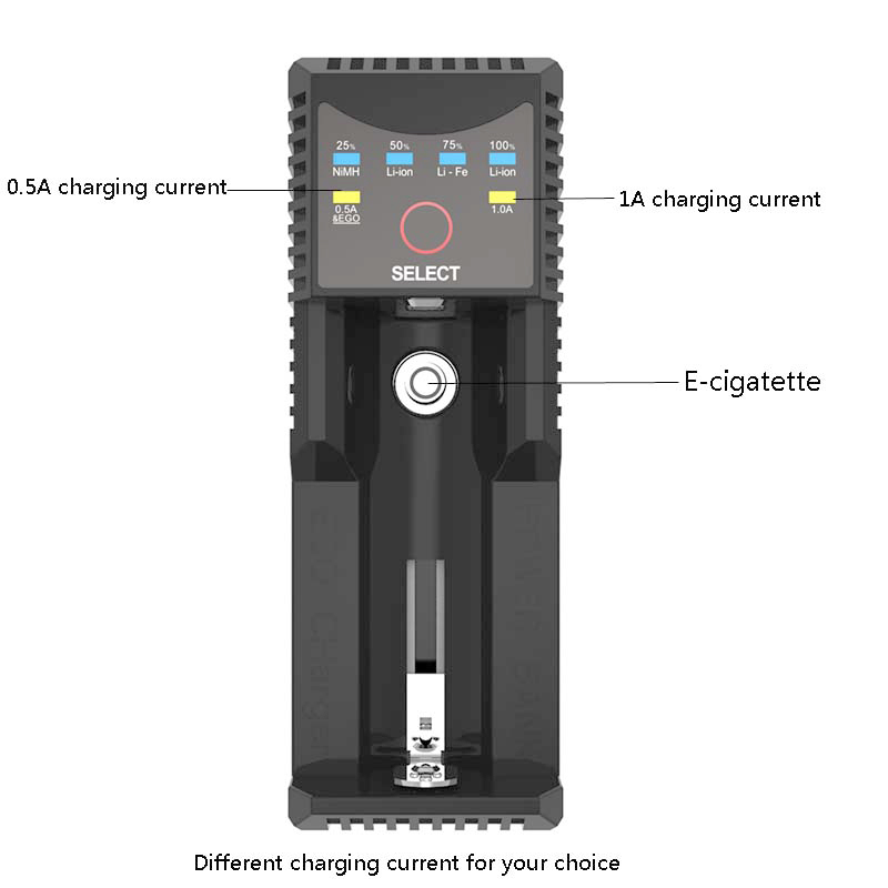 DLYFULL M1 Smart Digital USB Vape 18650 Charger Ego nimh nicd LiFePO4 Li-ion Fast Rechargeable Batteries Charger Power bank