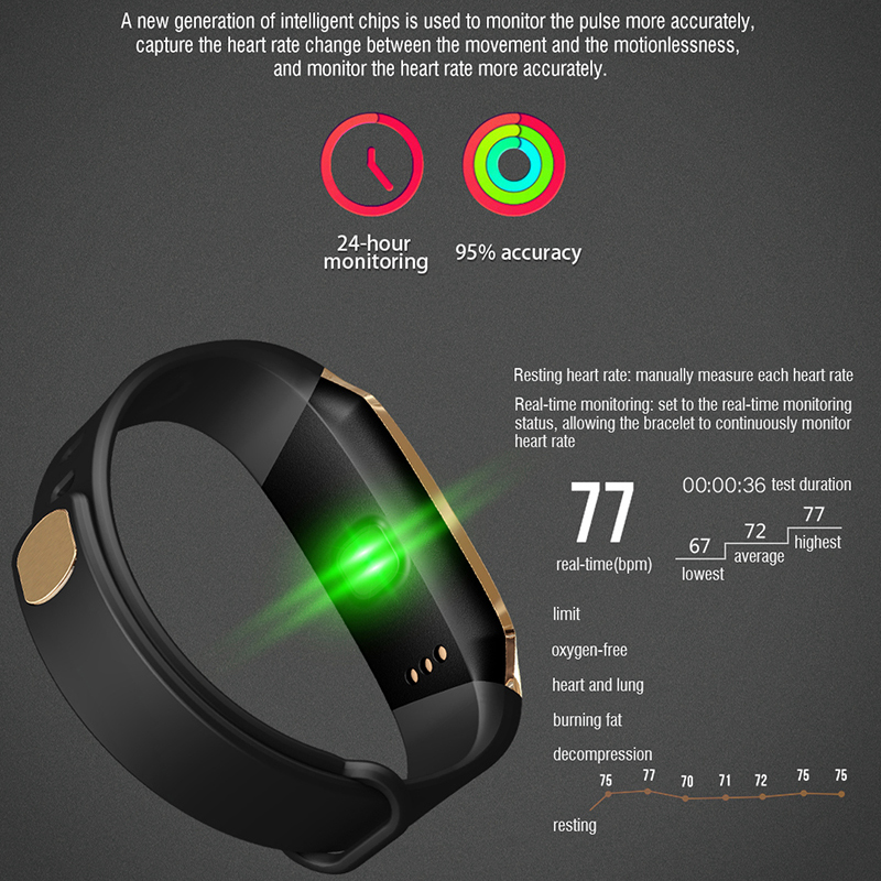 Jelly Comb Smart Watch For Android IOS Blood Pressure Heart Rate Monitor Sport Fitness Watch Bluetooth 4.0 Men Women Smartwatch 1